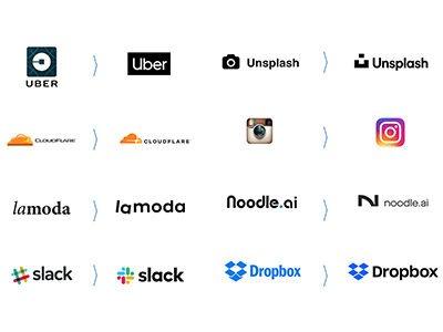 Эволюция брендов